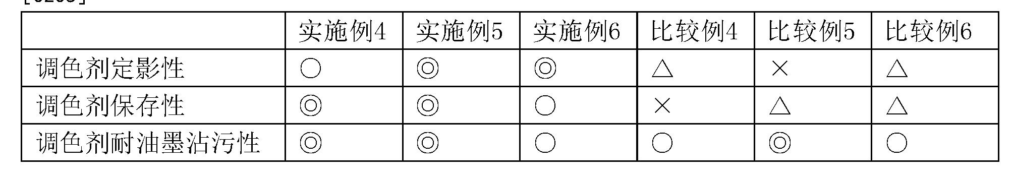 Figure CN104204002BD00191