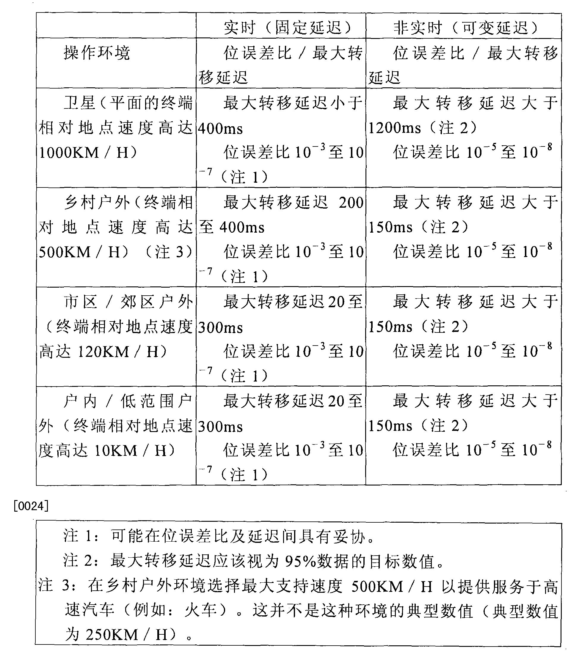 Figure CN101695183BD00061