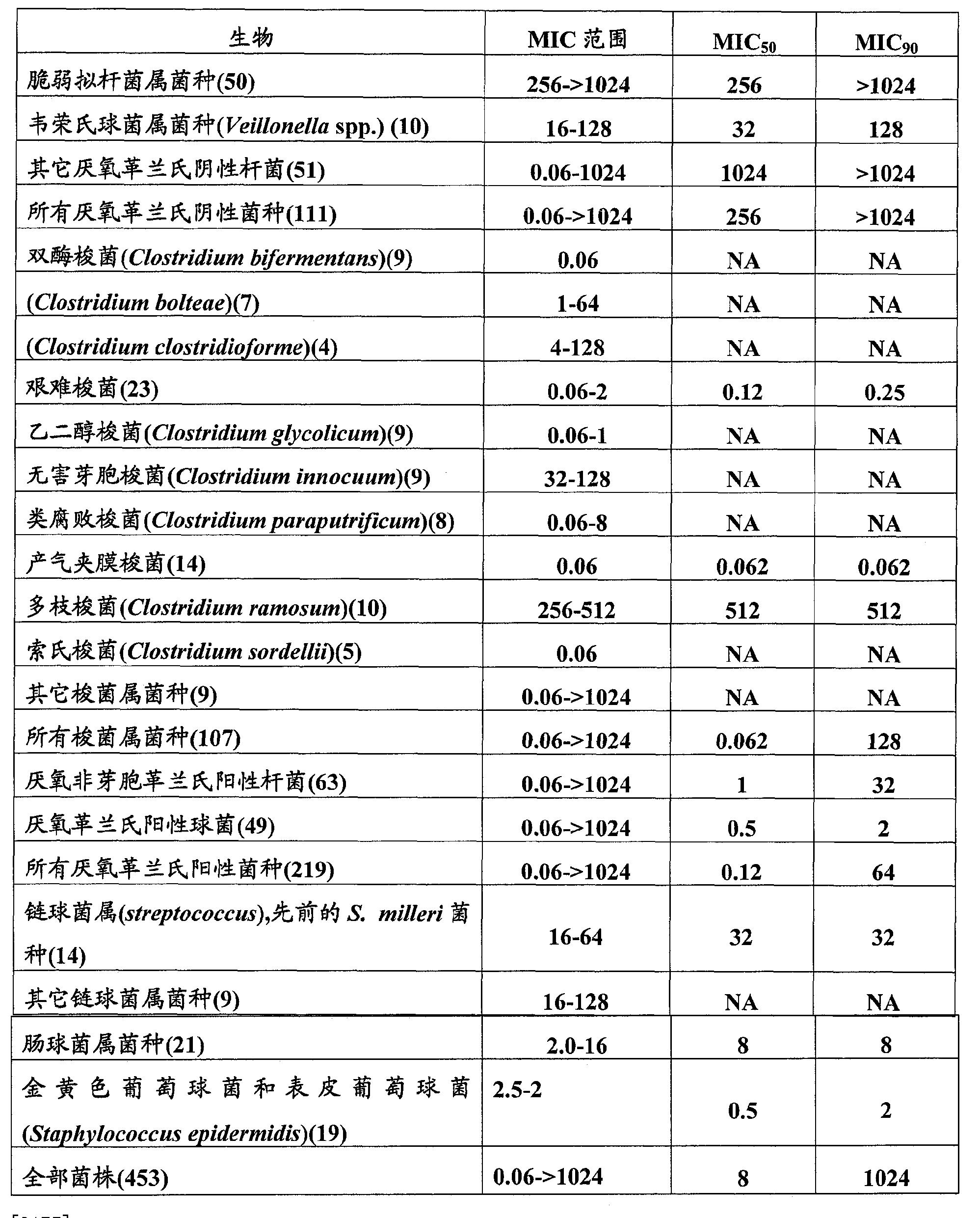 Figure CN102614207AD00231