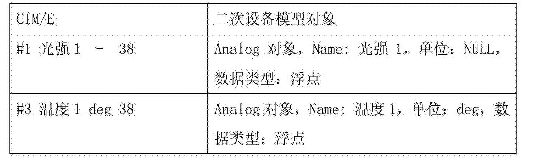 Figure CN106951694AD00082
