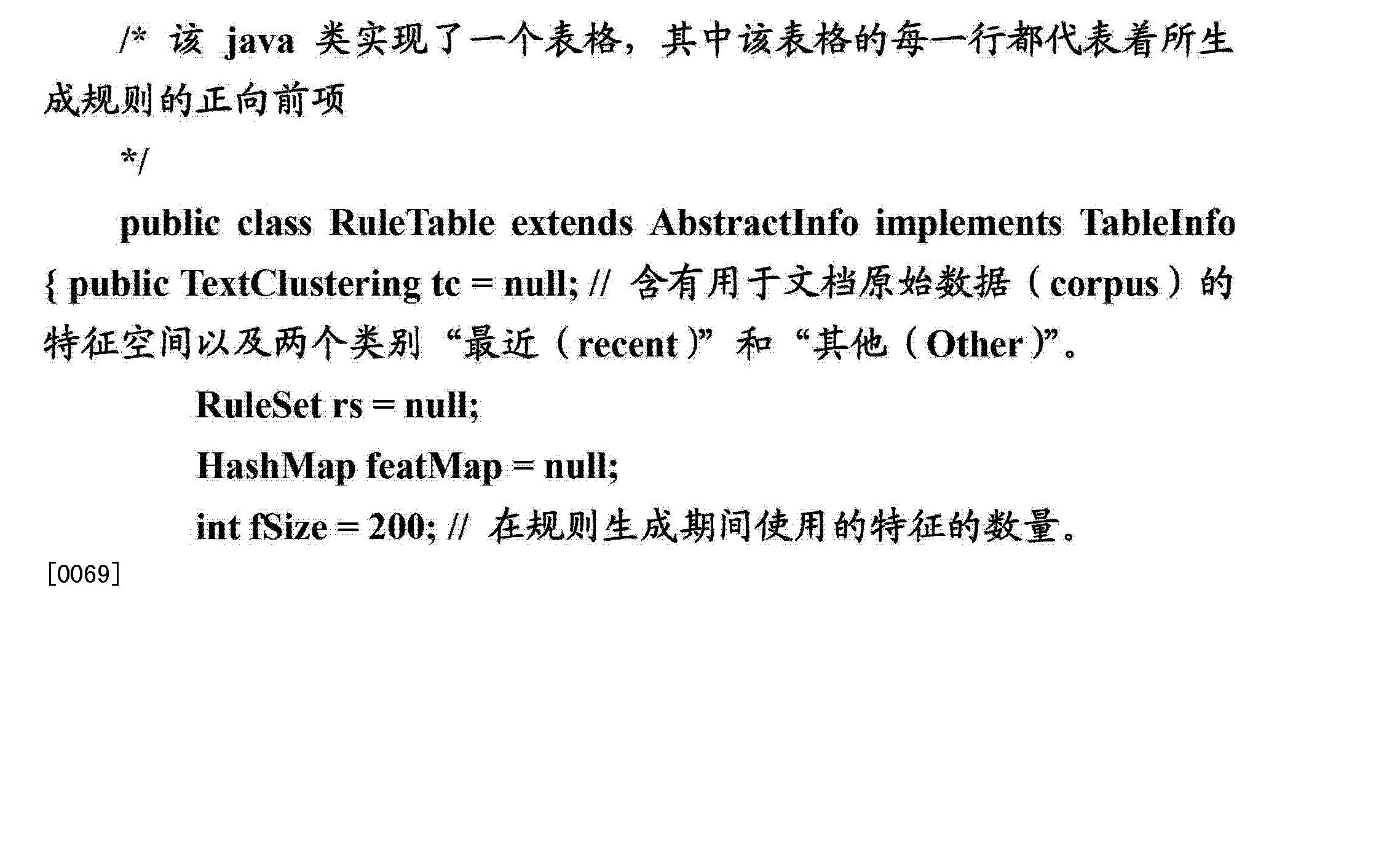 Figure CN103197975AD00121