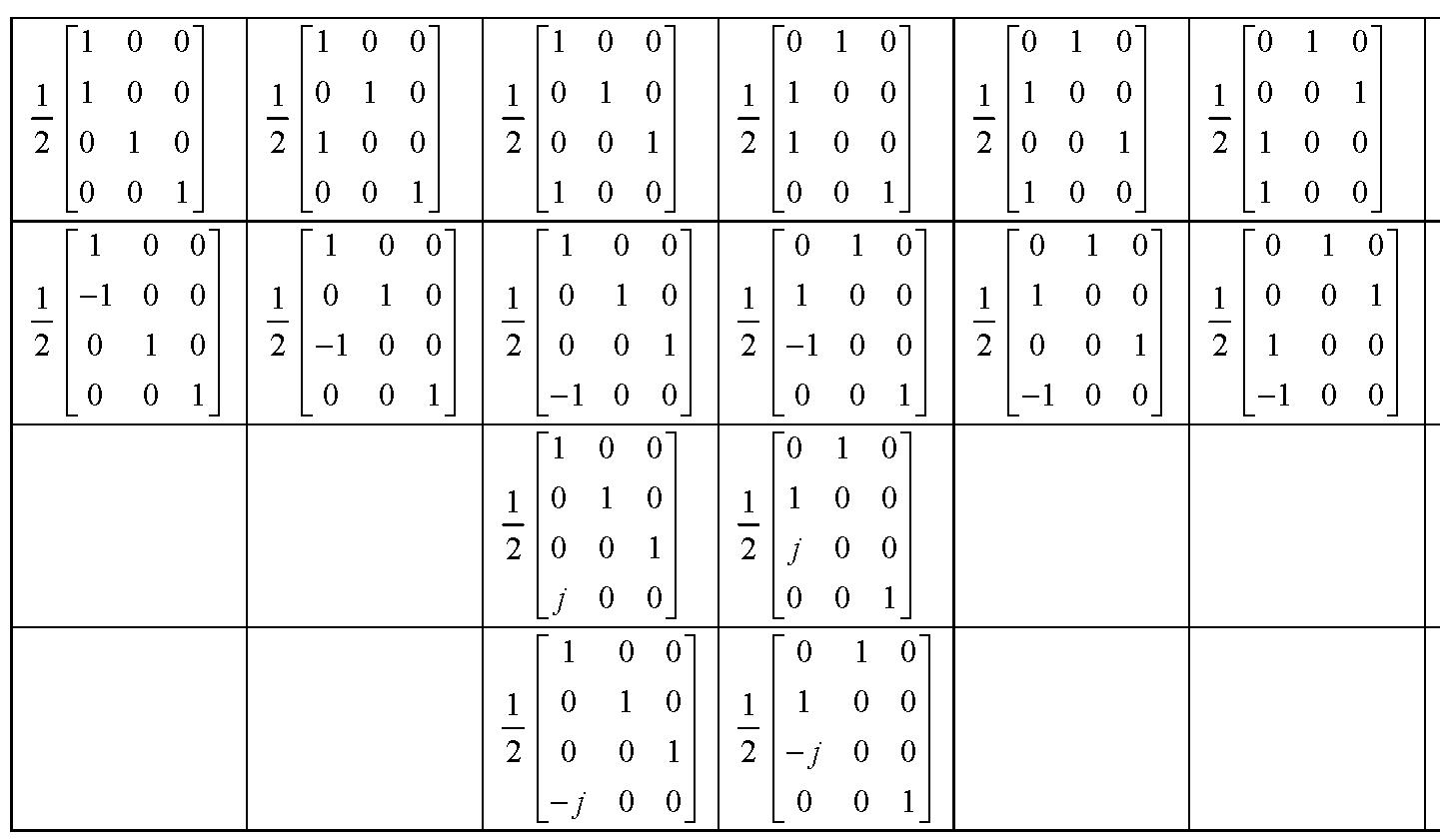 Figure 112010009825391-pat01253