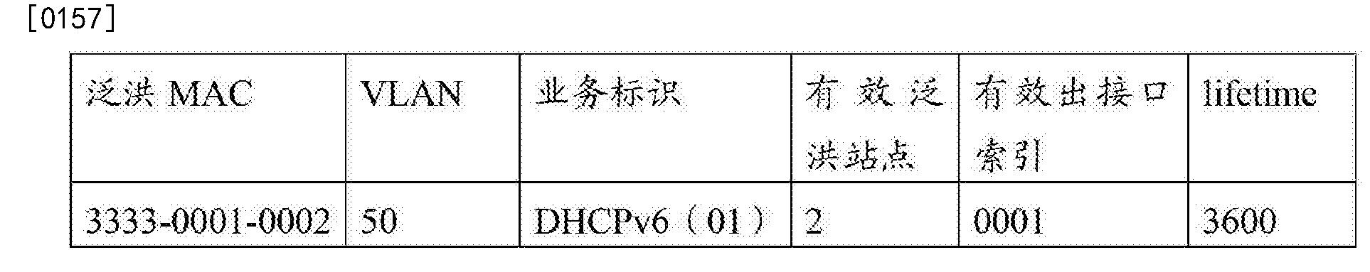 Figure CN103414634BD00172