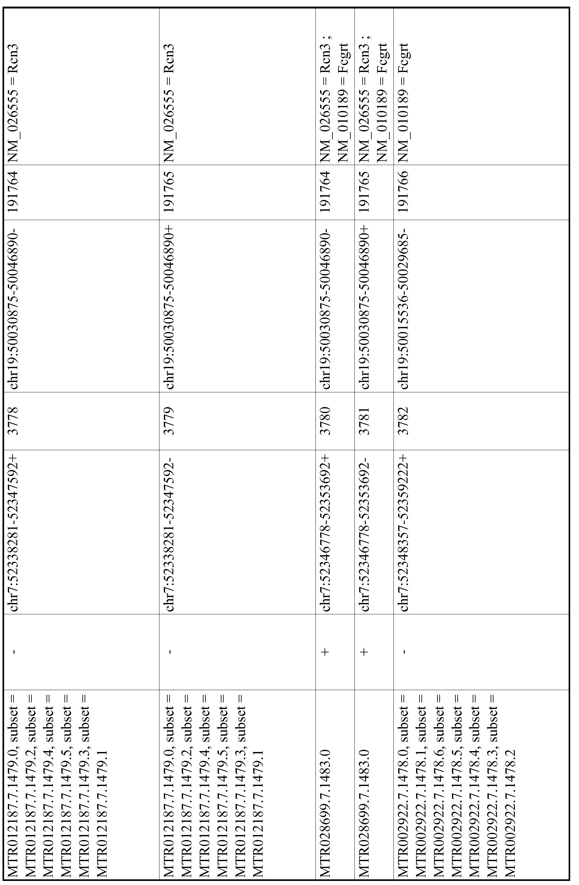 Figure imgf000726_0001