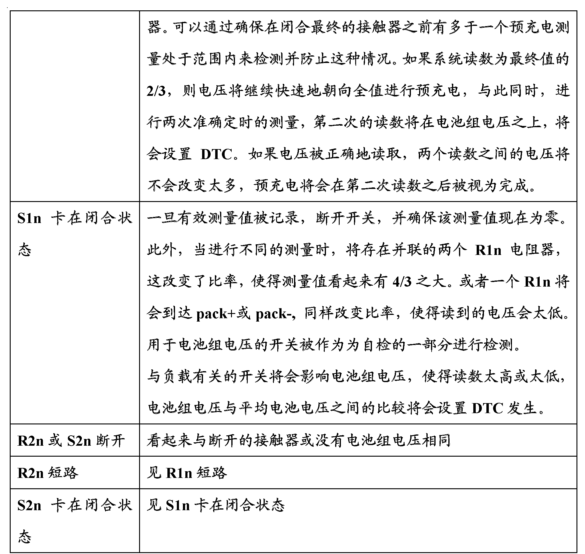 Figure CN102652265AD00231