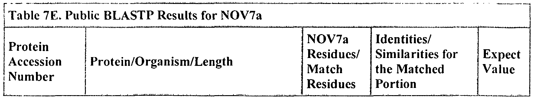 WO2003023002A2 - Novel human proteins, polynucleotides encoding them and  methods of using the same - Google Patents
