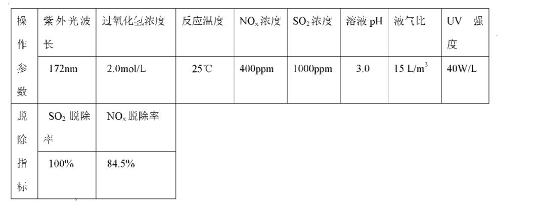 Figure CN101940871AD00082