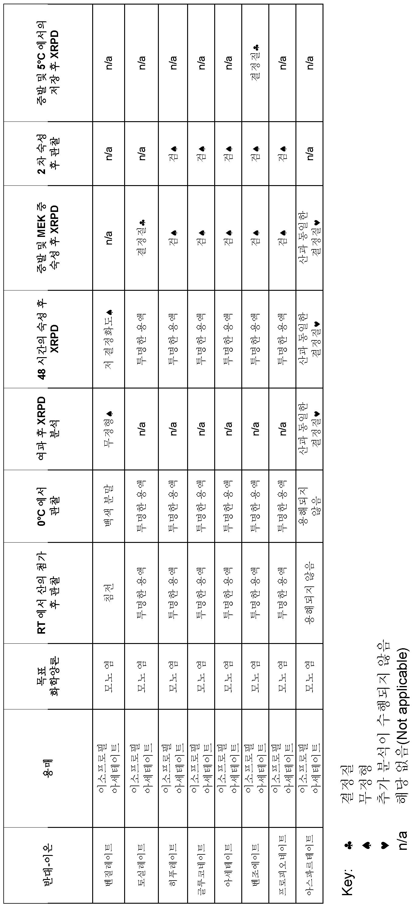 Figure 112011065525818-pct00008