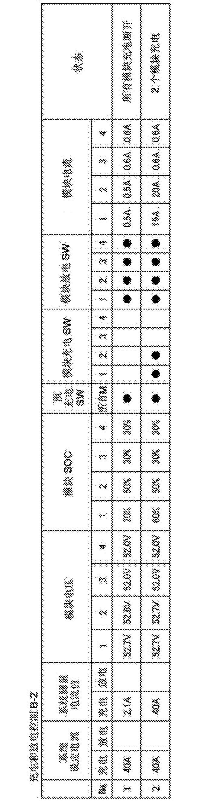 Figure CN105075056AD00271