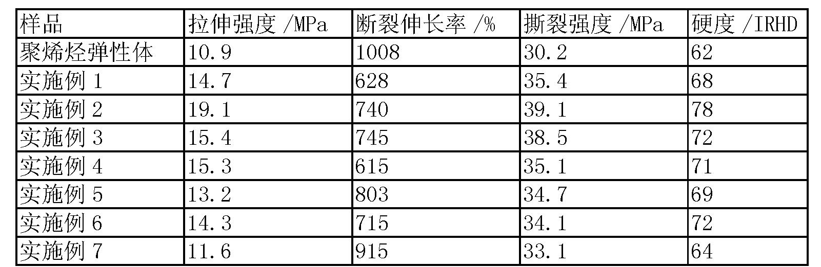 Figure CN102558451BD00051