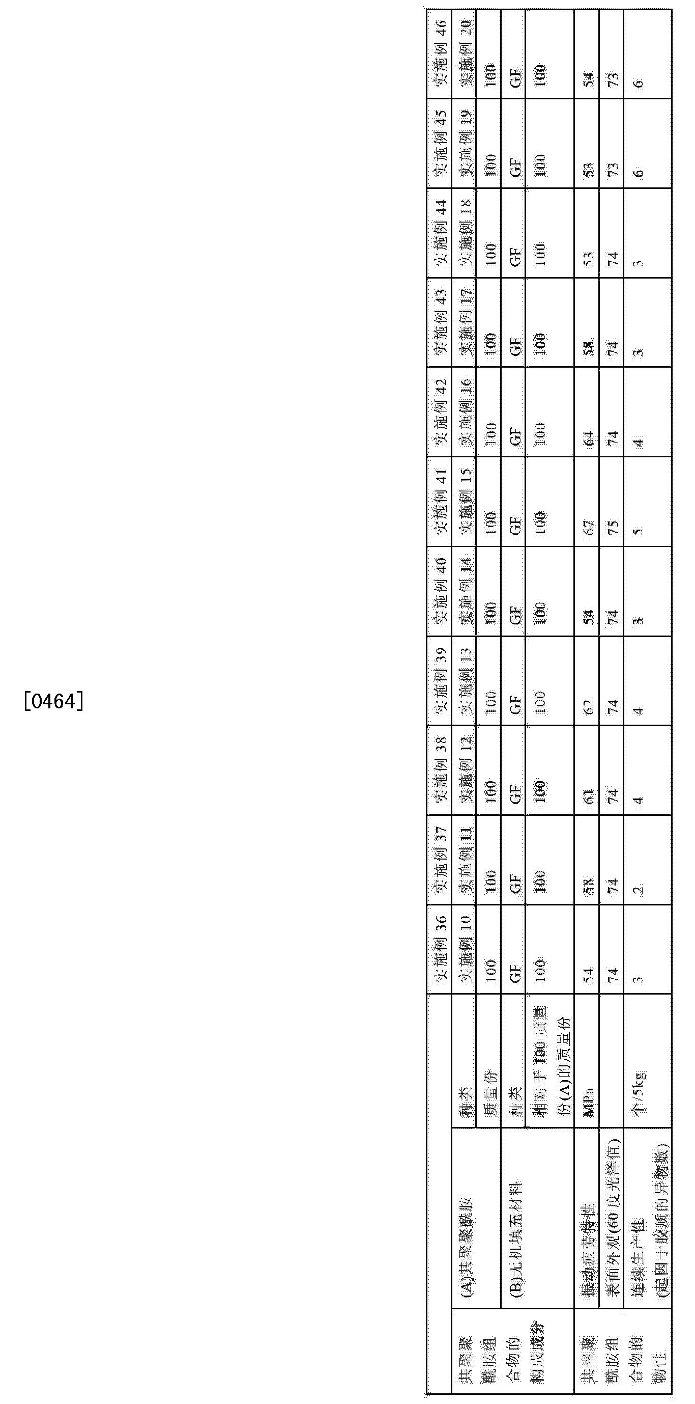 Figure CN103314034BD00441