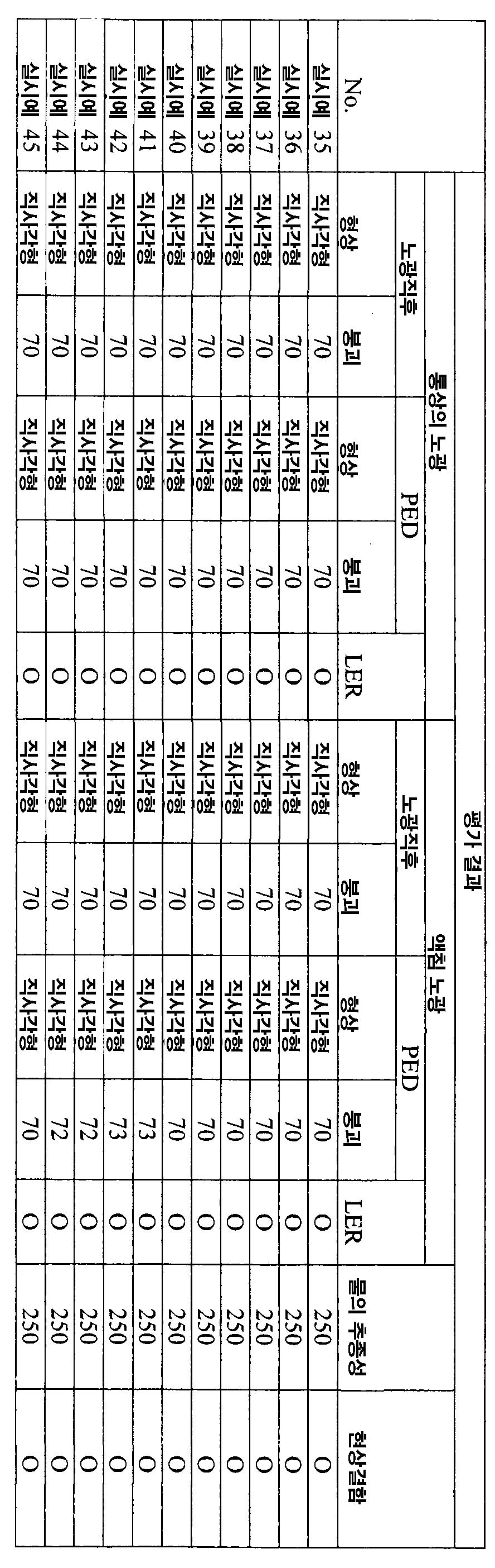 Figure 112007067889492-pat00084