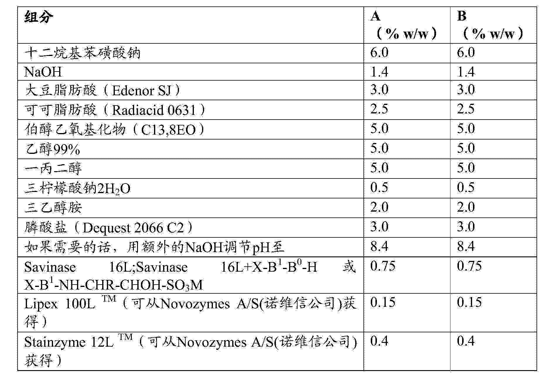 Figure CN103649289AD00131
