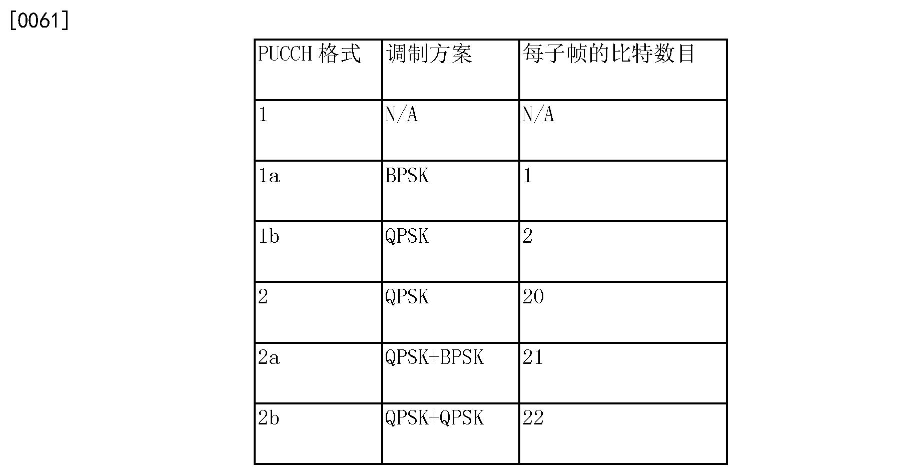 Figure CN103229447BD00081