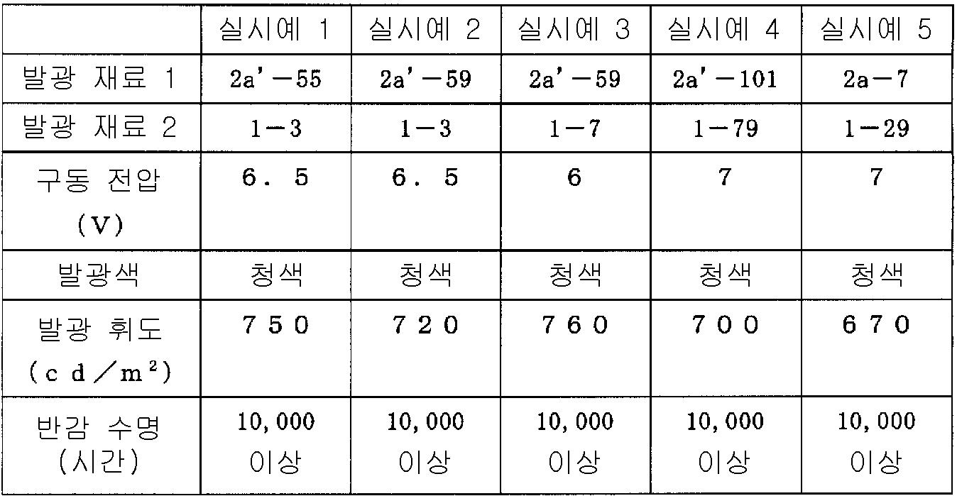 Figure 112008061192023-pct00064