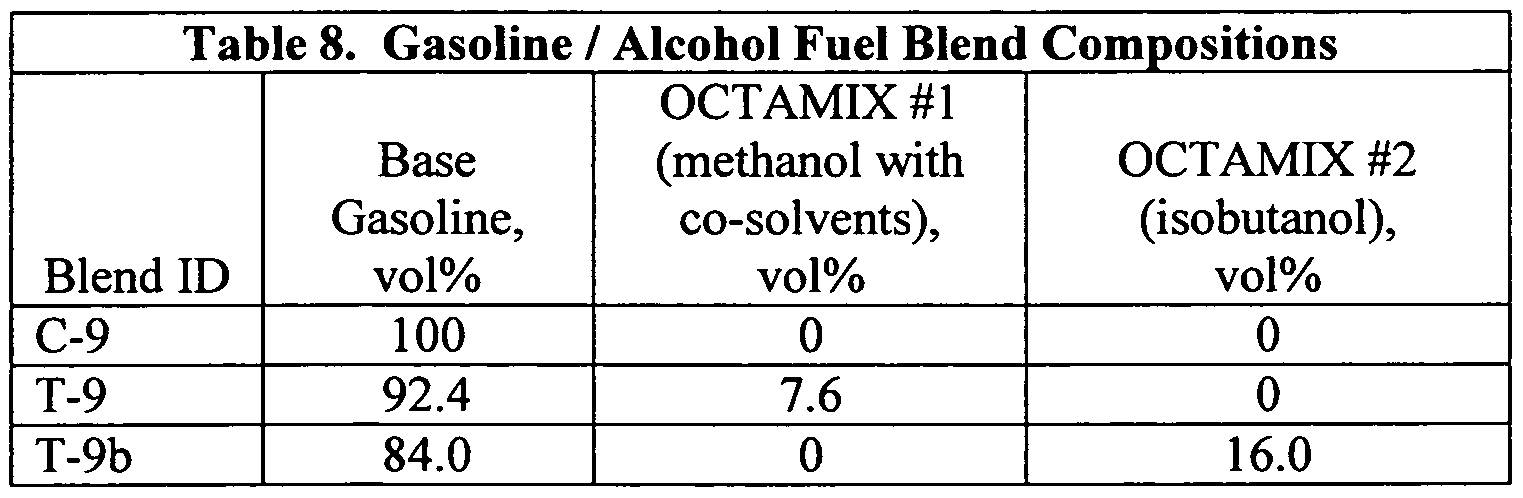 Wo2013101256a2 Corrosion Inhibitor Compositions For