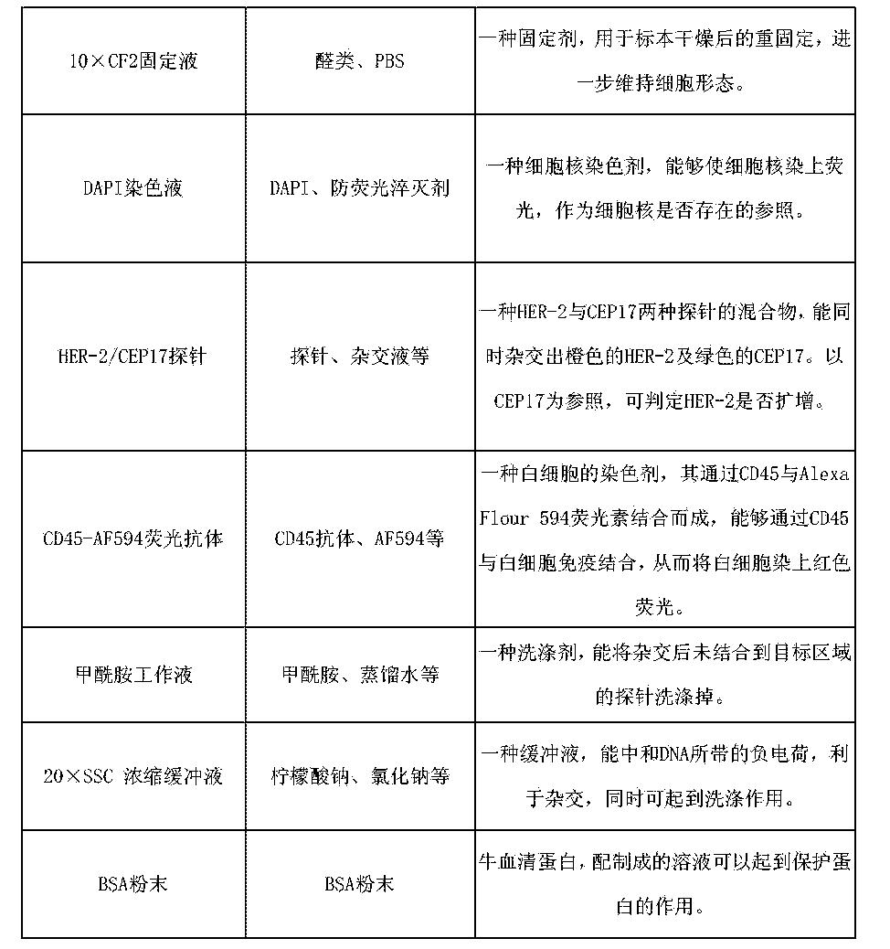 Figure CN105087778AD00131