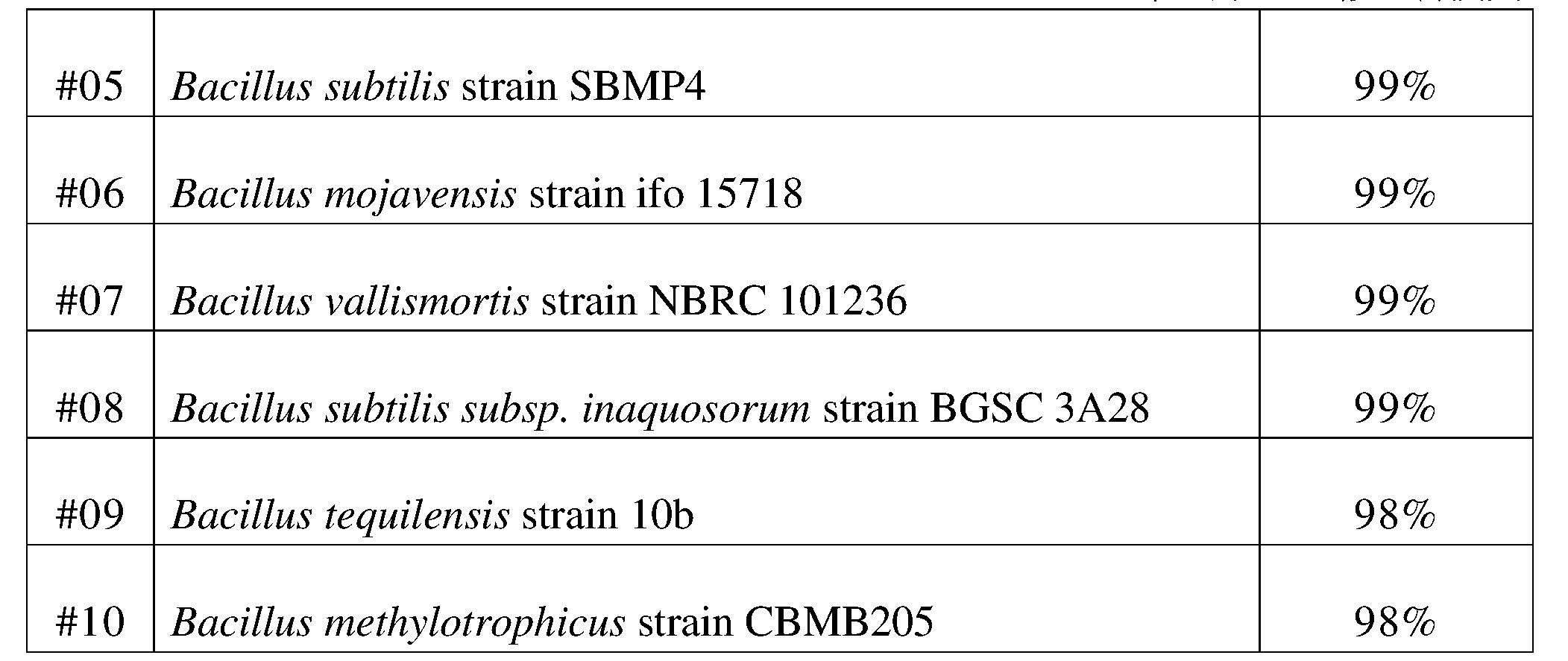 Figure 107145475-A0305-02-0007-5