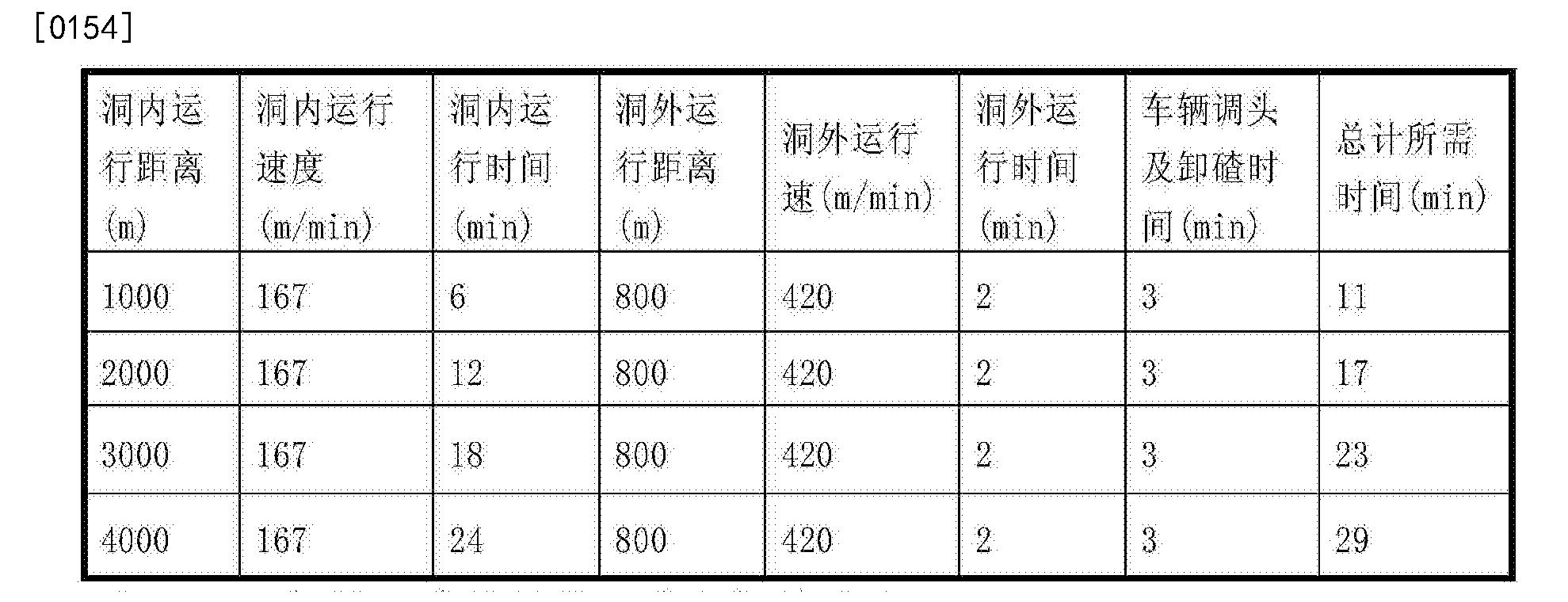 Figure CN103470267BD00181