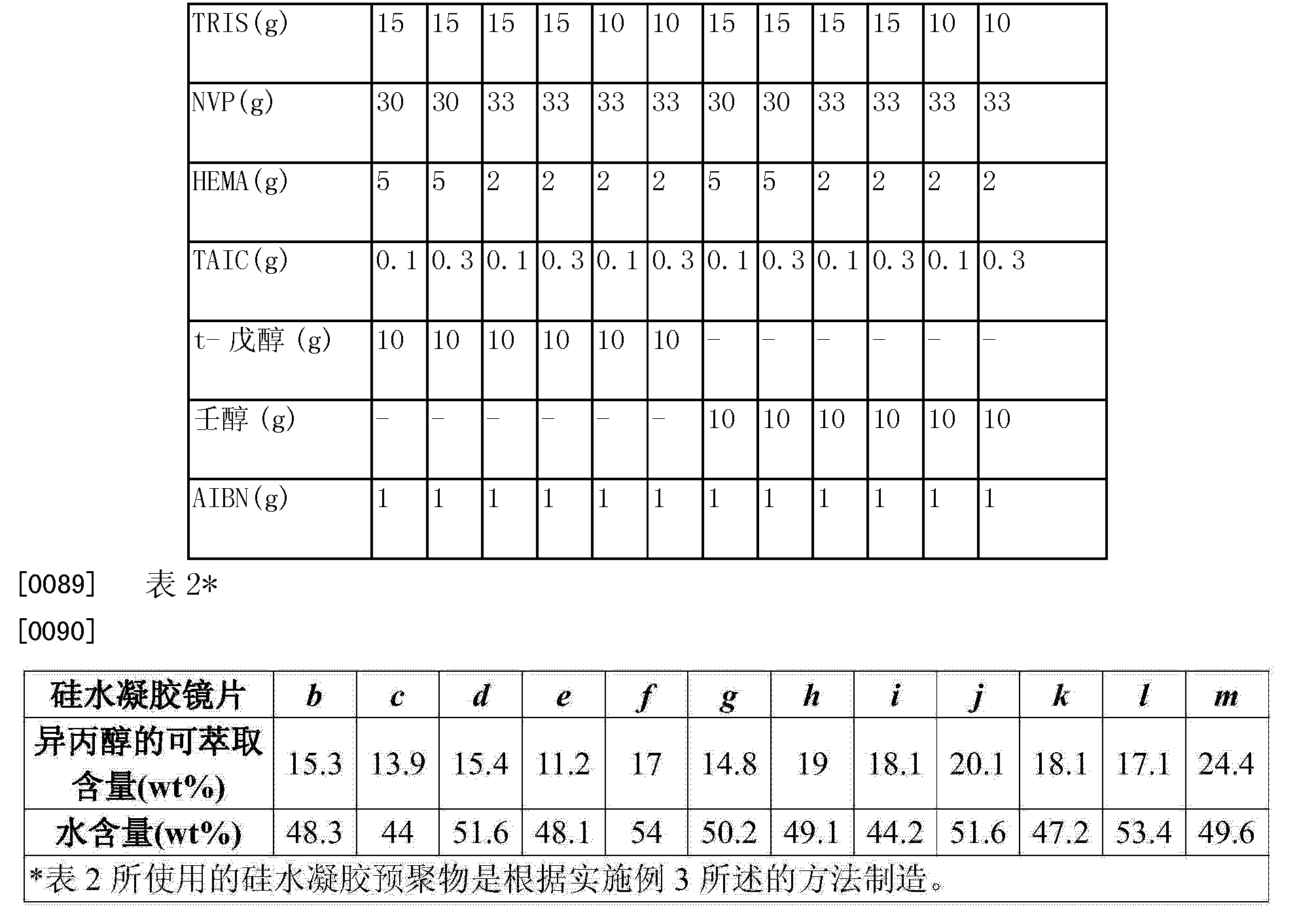 Figure CN103183803BD00152