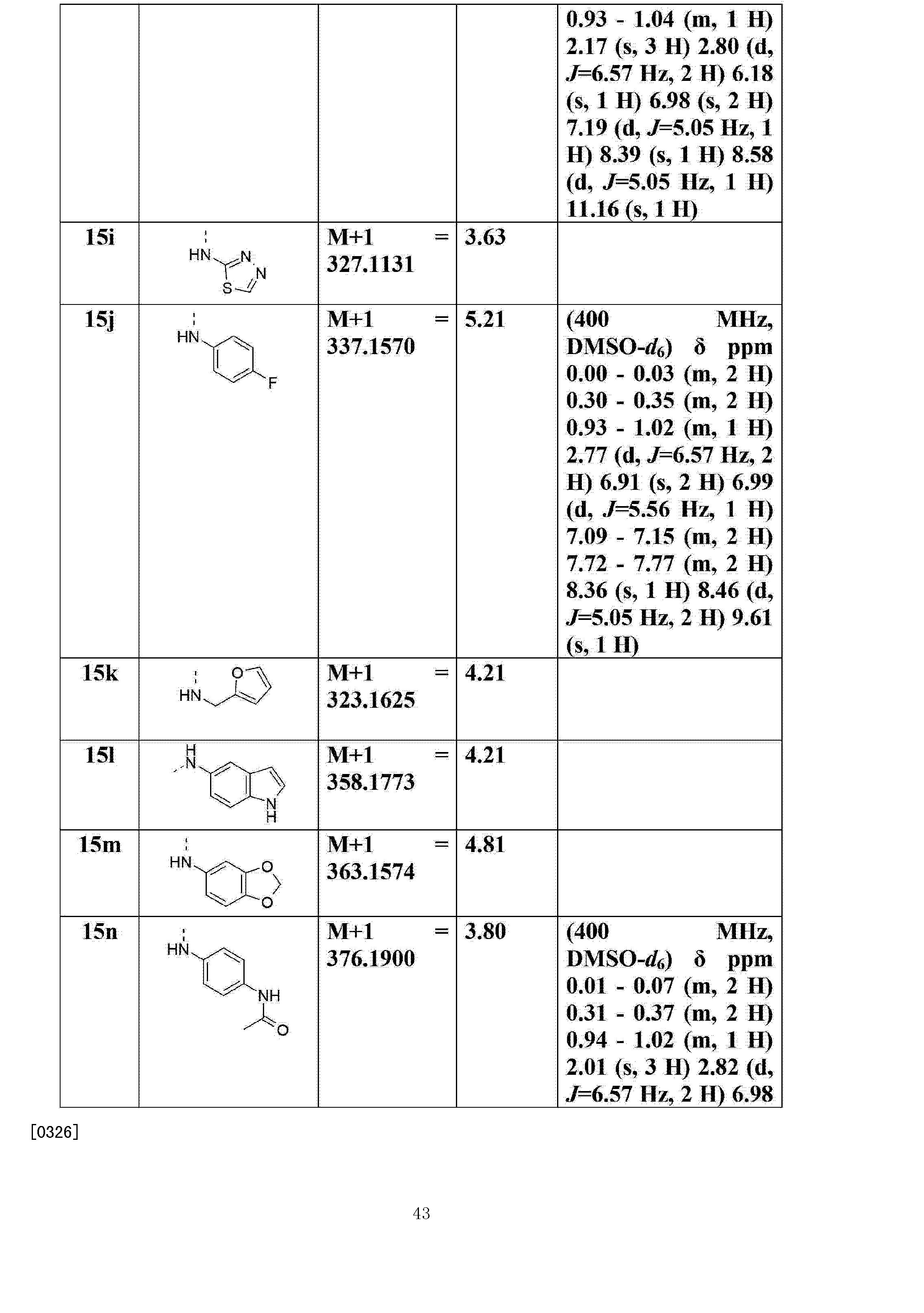 Figure CN103270026AD00431