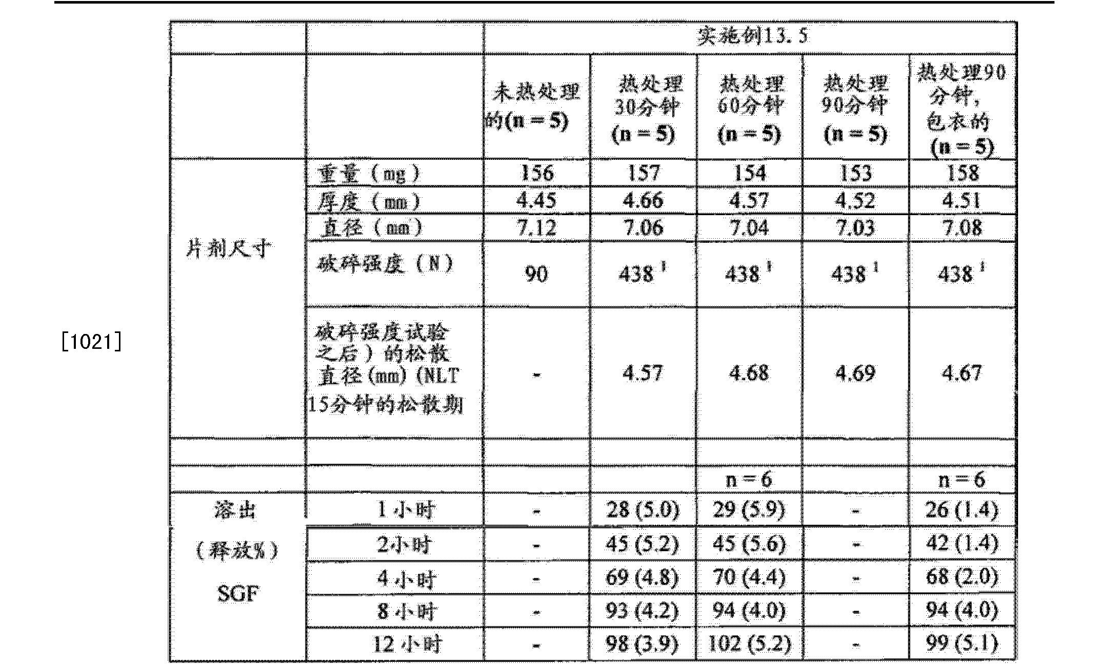 Figure CN102657630BD00881