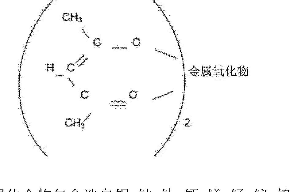 Figure CN102822216AD00181