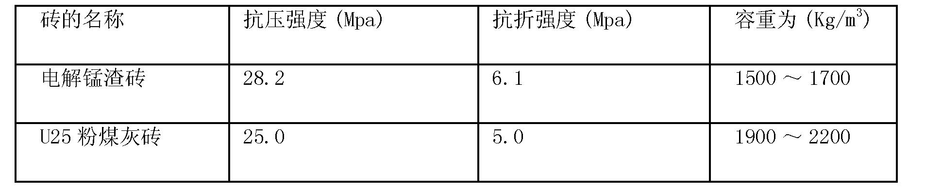 Figure CN102503205AD00051