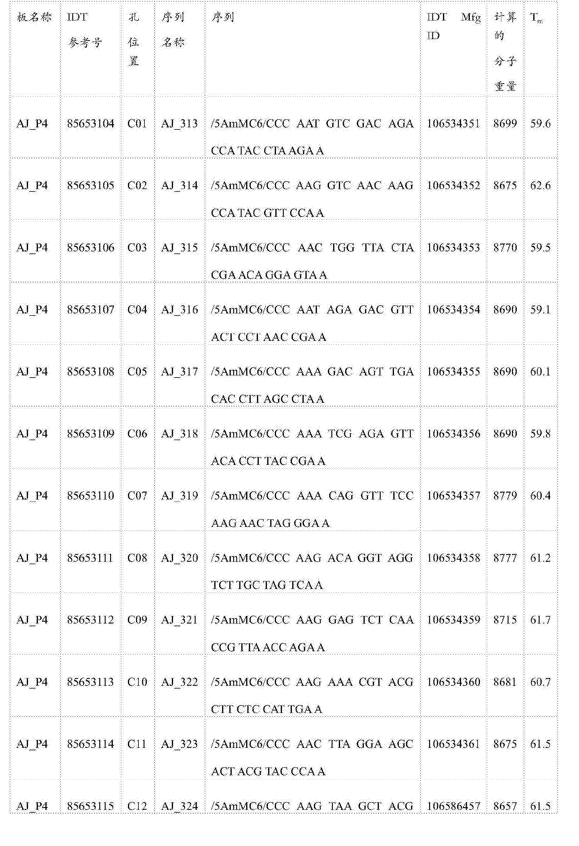 Figure CN105745528AD00601