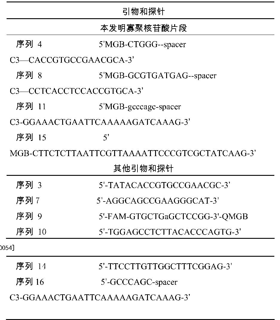 Figure CN104845967AD00081