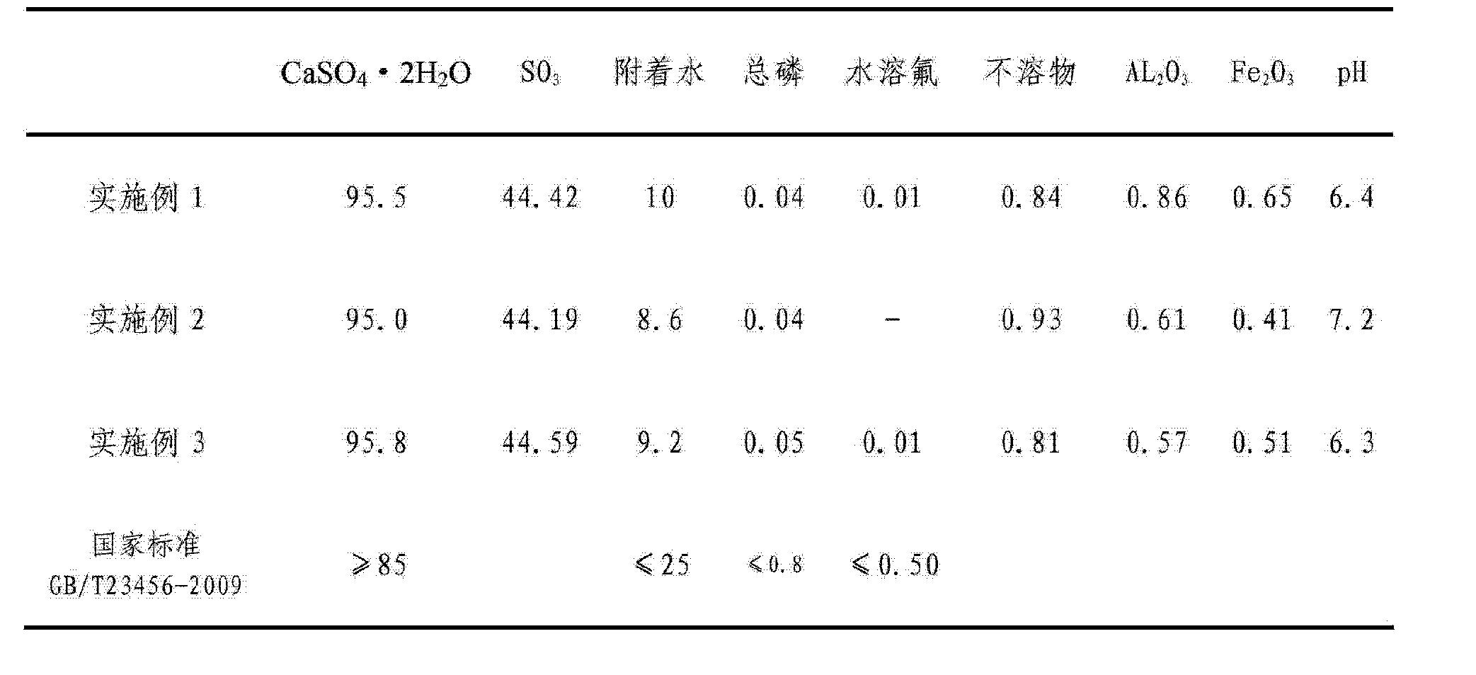 Figure CN102731001BD00061