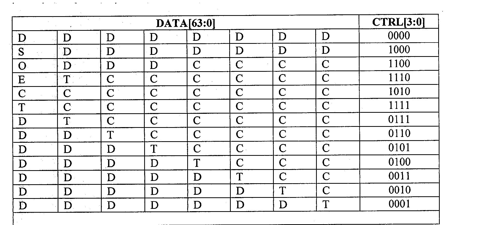 Figure CN101309258BD00081