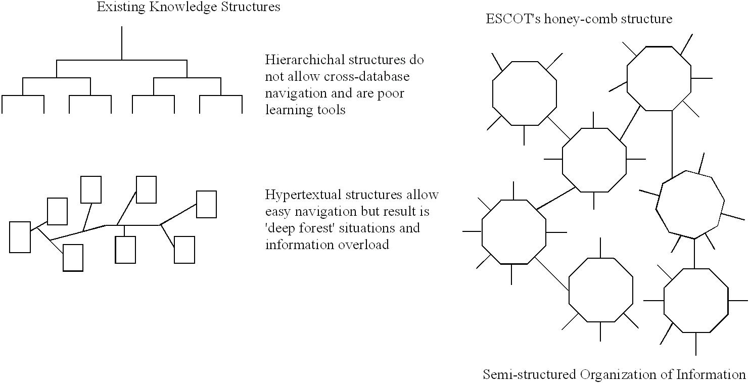 Figure US20020049750A1-20020425-C00002