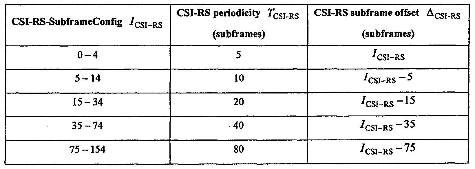 Figure 112015080181862-pct00004