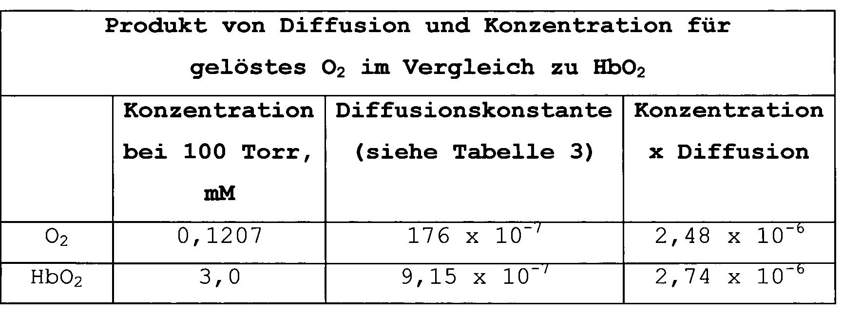 Figure 00430002