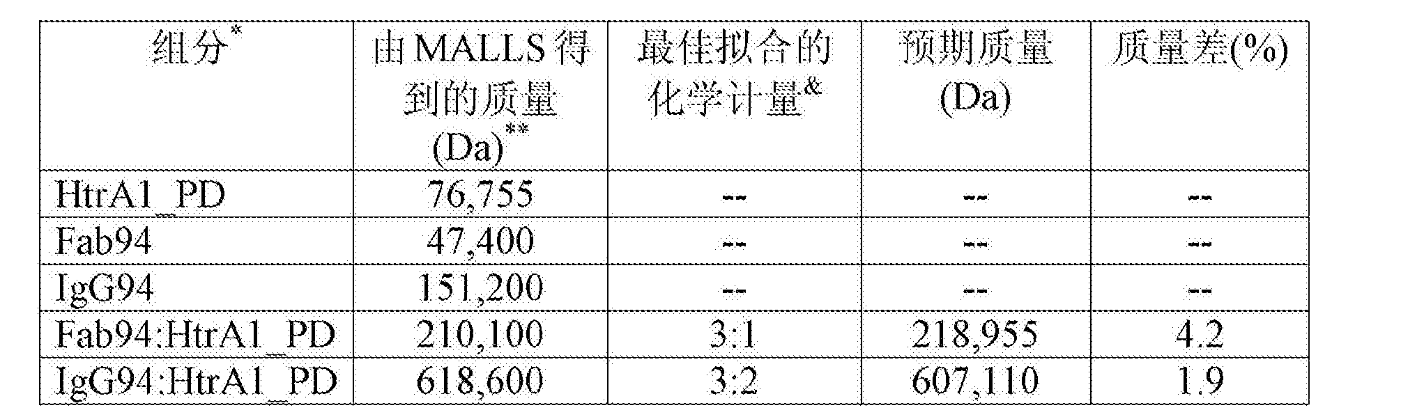 Figure CN103917556BD00501