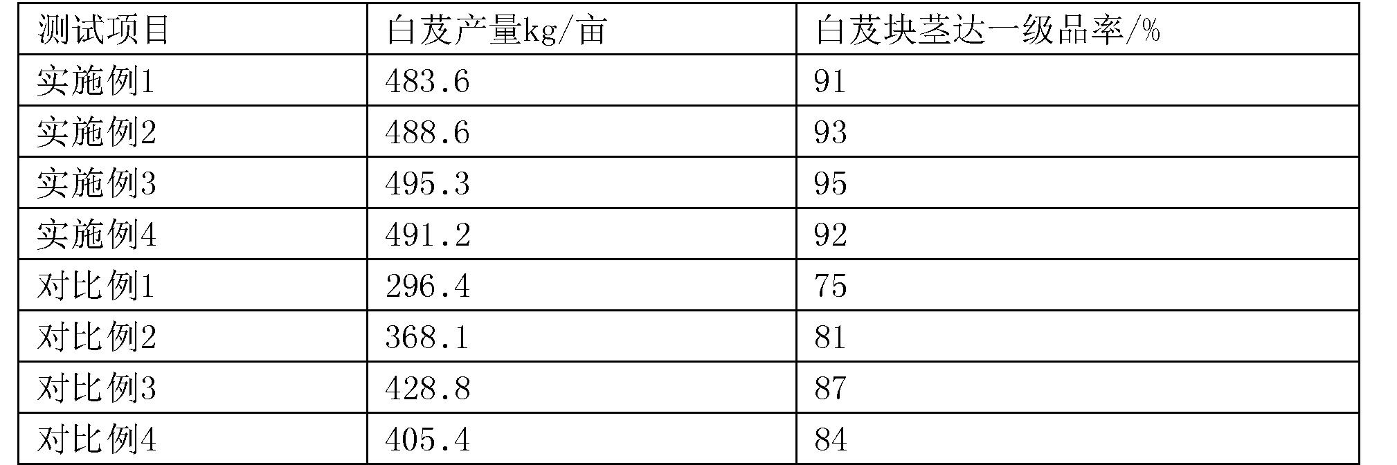 Figure CN108633667AD00111