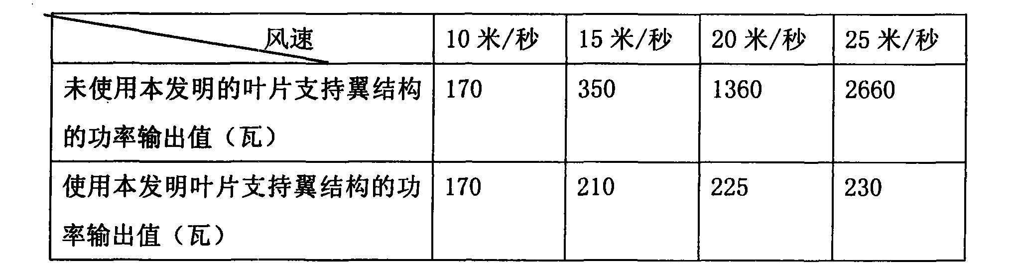 Figure CN101832225BD00101
