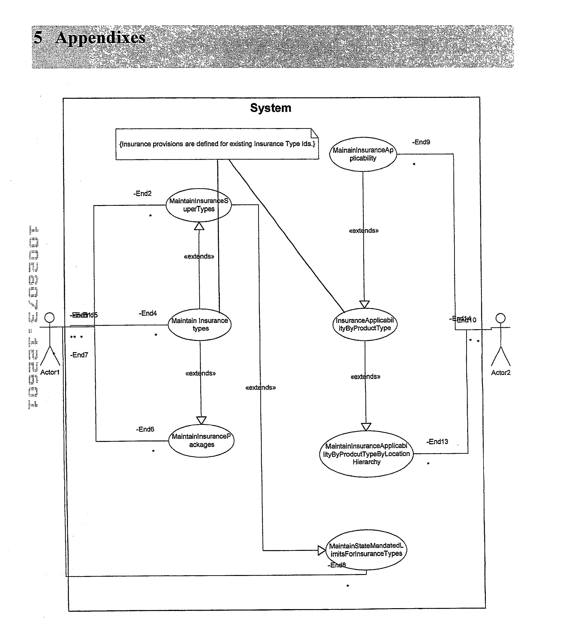Figure US20030125992A1-20030703-P01049
