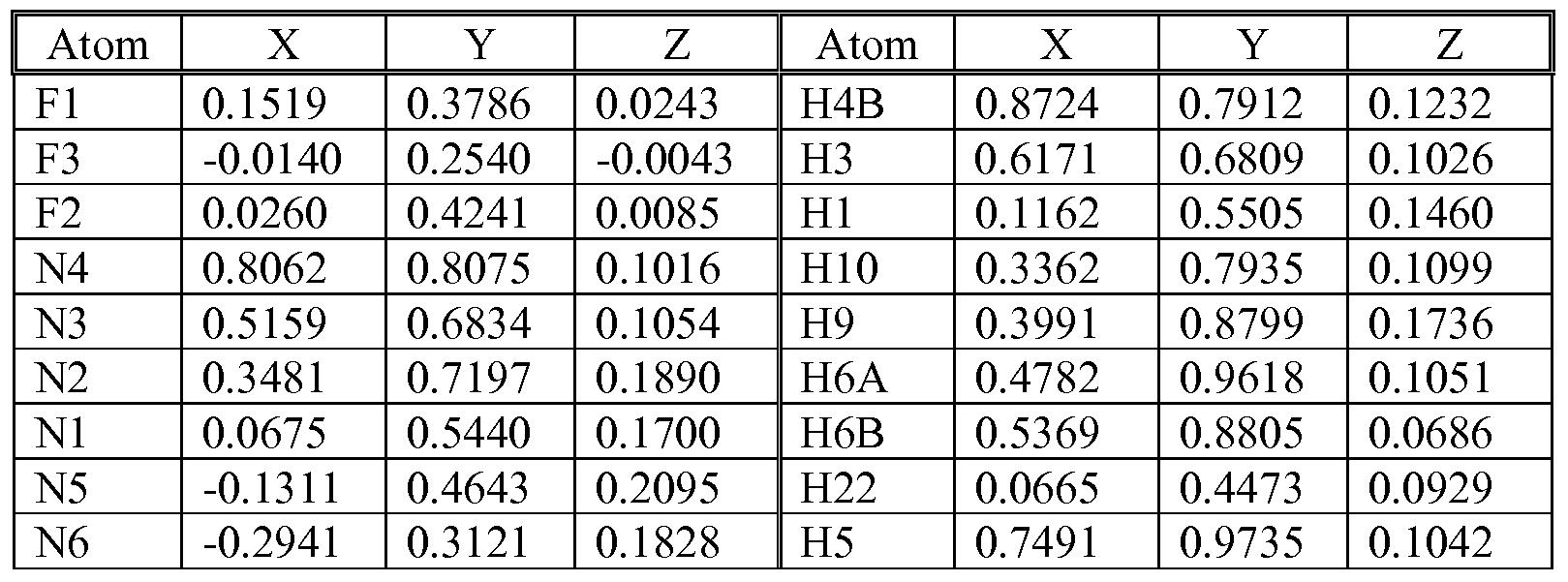 WO2008014360A2 - Modulators of chemokine receptor activity