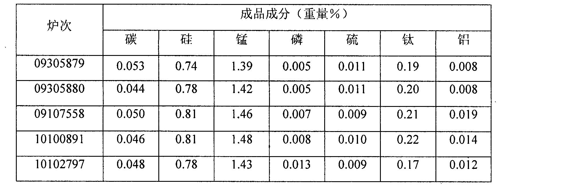 Figure CN102212749BD00072