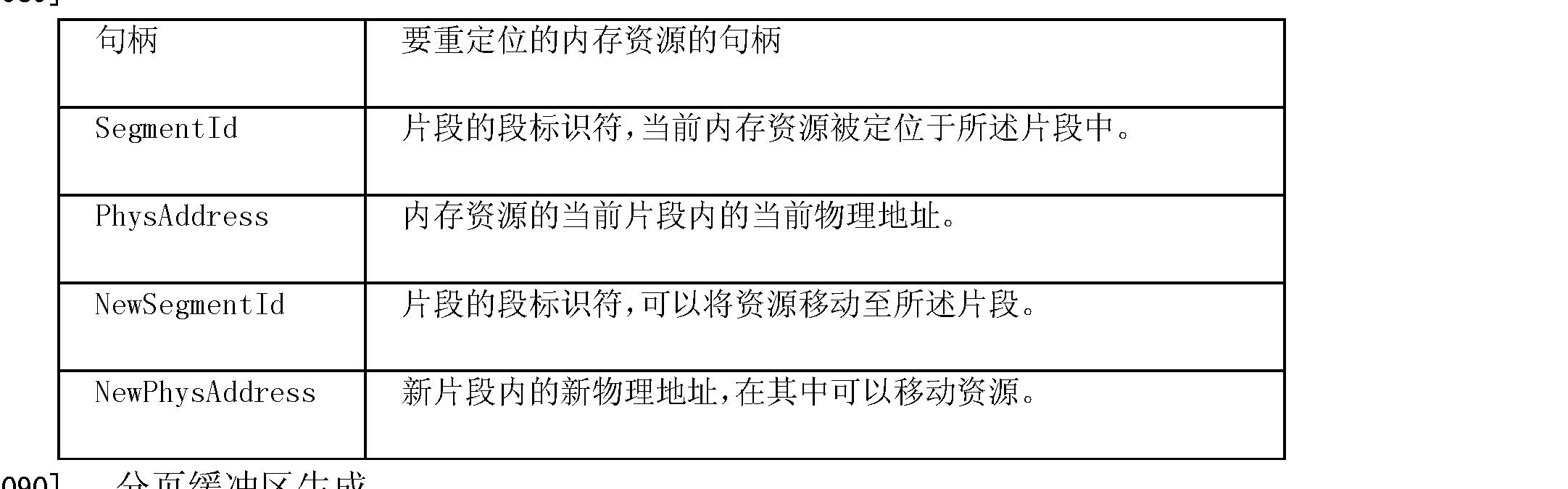 Figure CN101894044BD00141