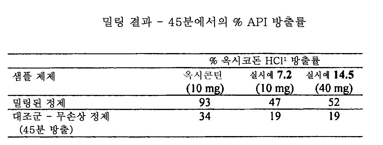 Figure 112011082183604-pat00138