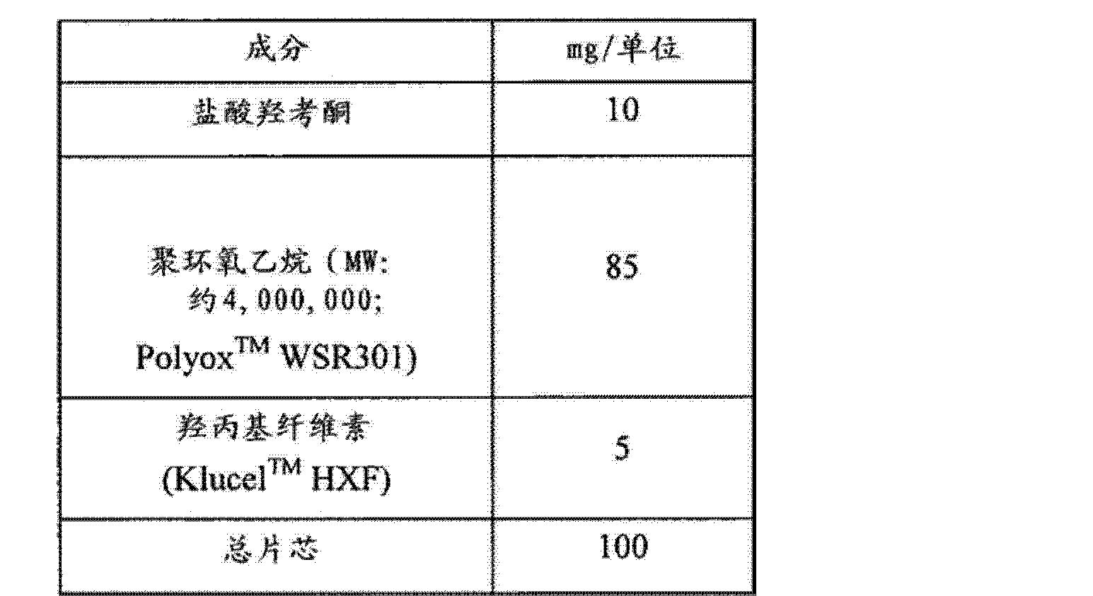 Figure CN102688241AD00791