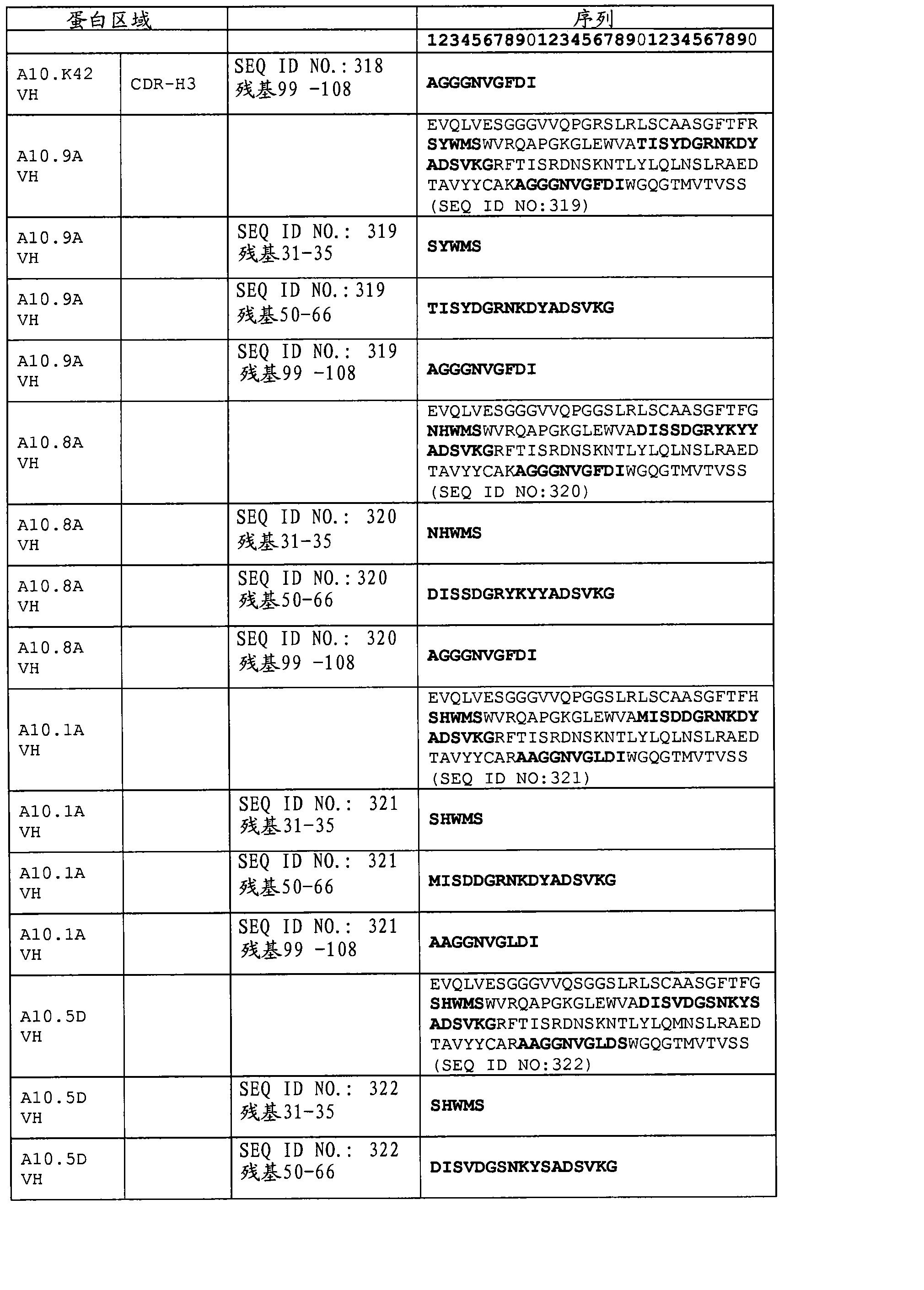 Figure CN102741288AD01221