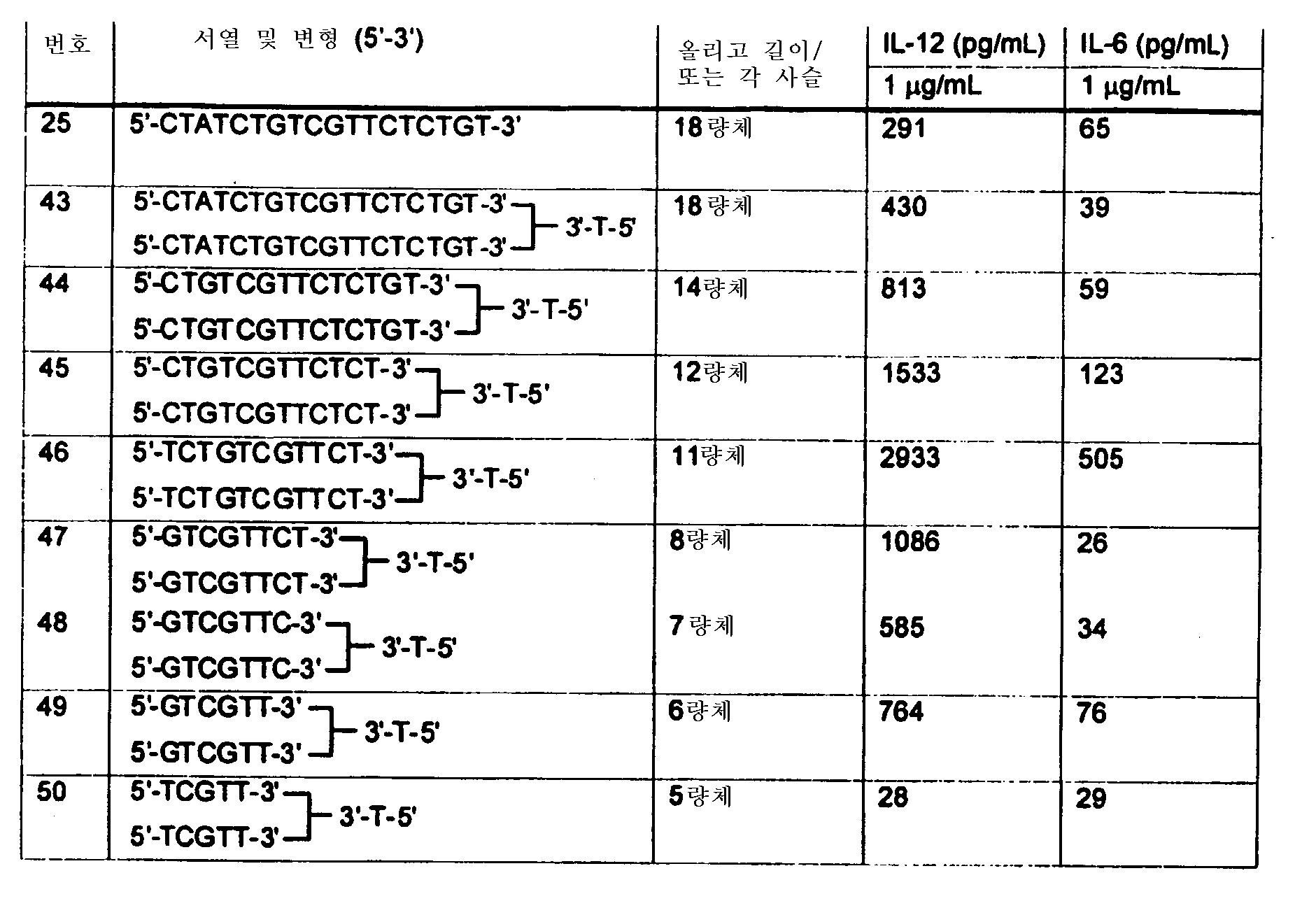 Figure 112004017052430-pct00008