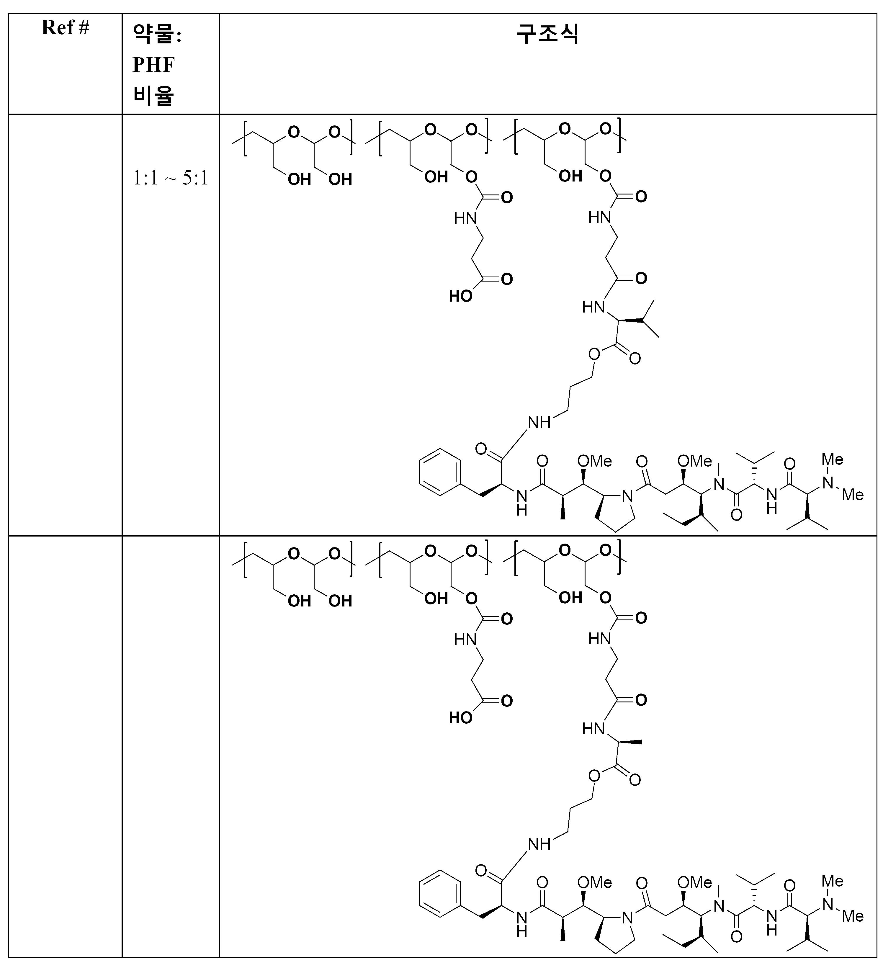 Figure 112014001971018-pct00242