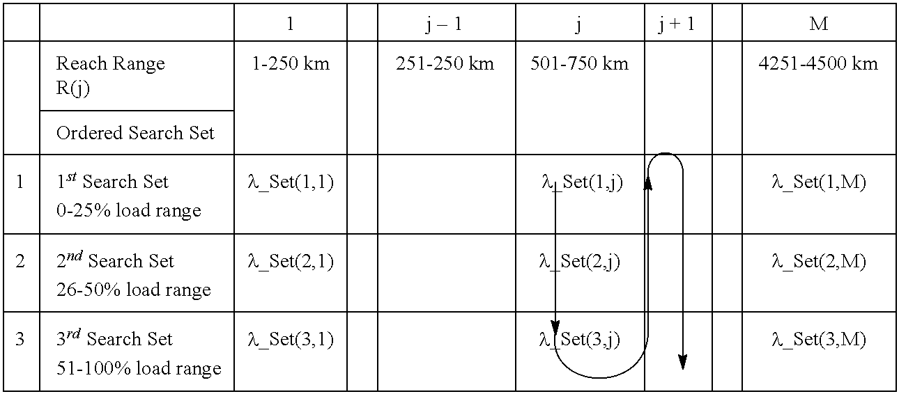 Figure US08521022-20130827-C00002