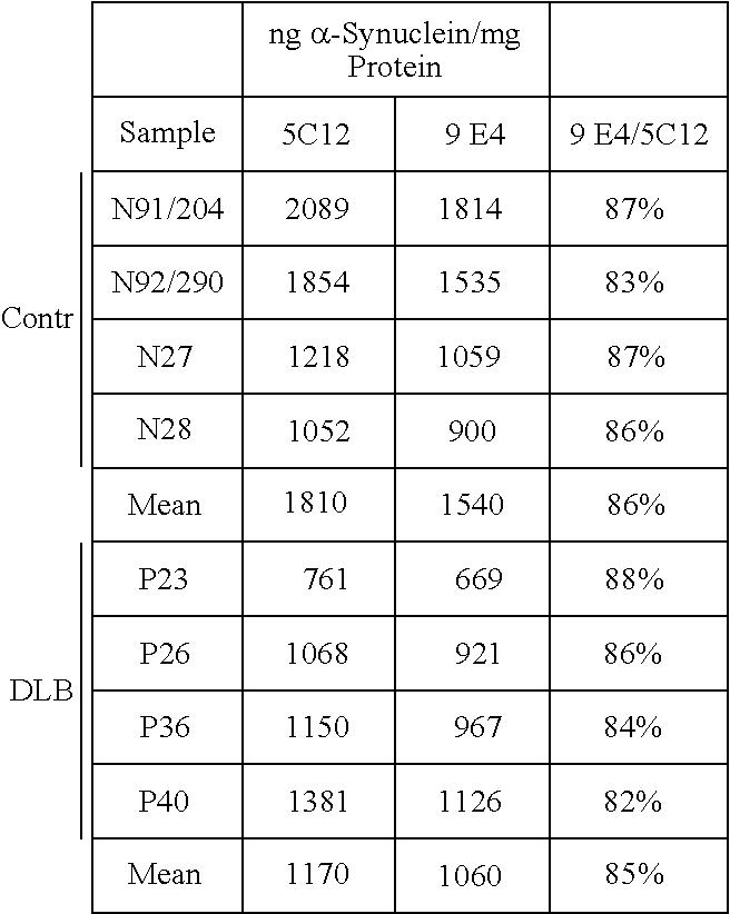 Figure US07674599-20100309-C00001