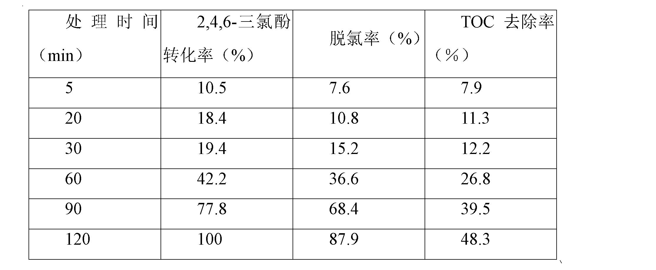 Figure CN102327773BD00071